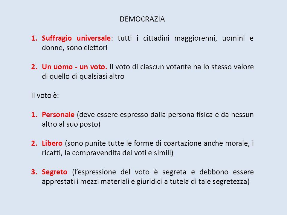 DEMOCRAZIA 1.Suffragio universale: tutti i cittadini maggiorenni, uomini e donne, sono elettori 2.Un uomo - un voto. Il voto di ciascun votante ha lo