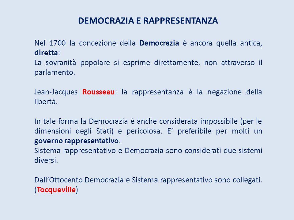 DEMOCRAZIA E RAPPRESENTANZA Nel 1700 la concezione della Democrazia è ancora quella antica, diretta: La sovranità popolare si esprime direttamente, no