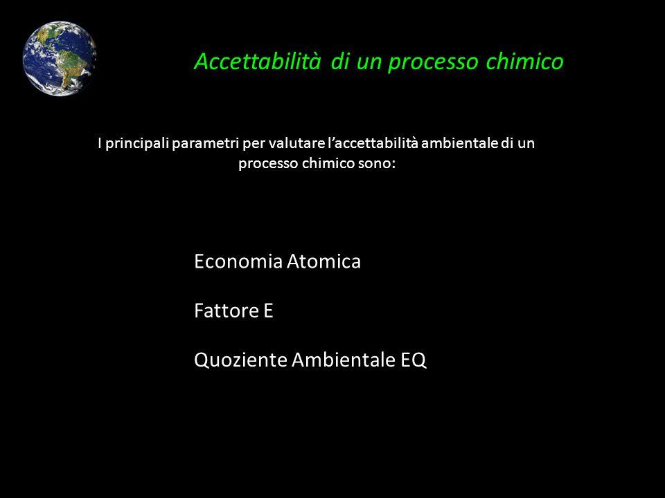 Accettabilità di un processo chimico Economia Atomica Fattore E Quoziente Ambientale EQ I principali parametri per valutare laccettabilità ambientale