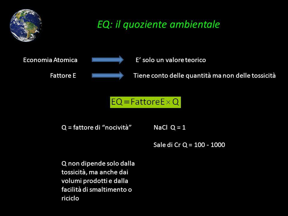 EQ: il quoziente ambientale Q = fattore di nocività Economia Atomica Fattore E E solo un valore teorico Tiene conto delle quantità ma non delle tossic