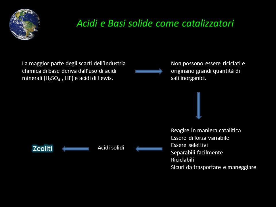 Acidi e Basi solide come catalizzatori La maggior parte degli scarti dellindustria chimica di base deriva dalluso di acidi minerali (H 2 SO 4, HF) e a