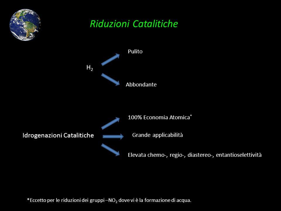 Riduzioni Catalitiche H2H2 Pulito Abbondante *Eccetto per le riduzioni dei gruppi –NO 2 dove vi è la formazione di acqua. Idrogenazioni Catalitiche 10