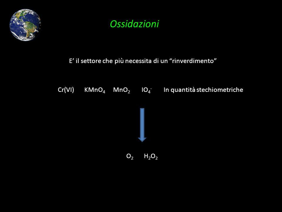 Ossidazioni E il settore che più necessita di un rinverdimento Cr(VI)KMnO 4 MnO 2 IO 4 - O2O2 H2O2H2O2 In quantità stechiometriche