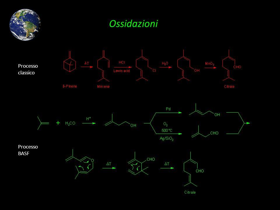 Ossidazioni Processo classico Processo BASF