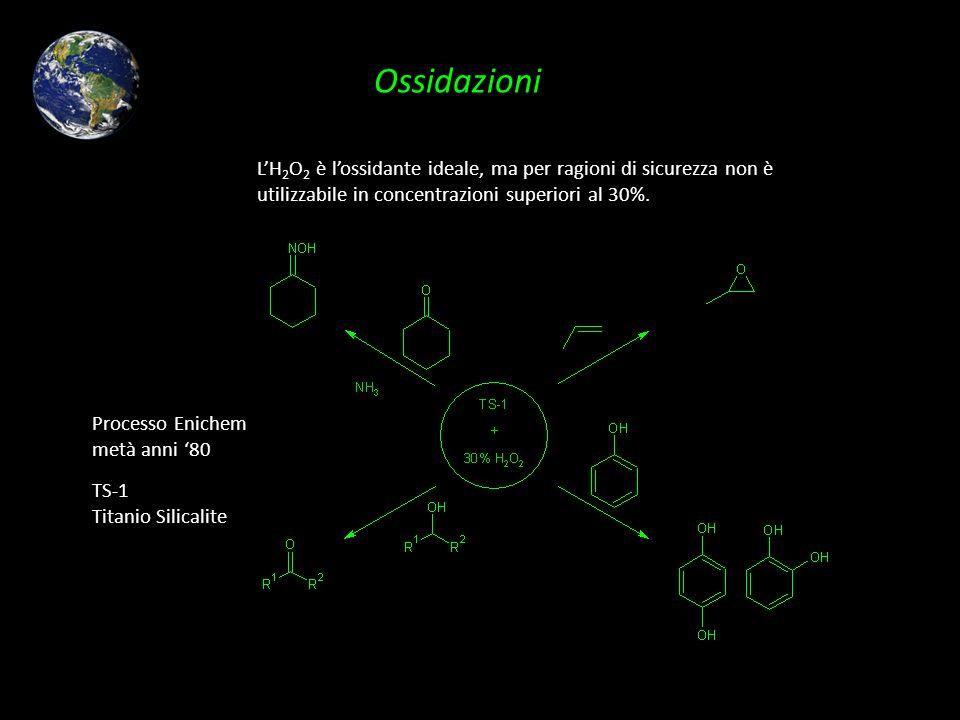 Ossidazioni LH 2 O 2 è lossidante ideale, ma per ragioni di sicurezza non è utilizzabile in concentrazioni superiori al 30%. Processo Enichem metà ann