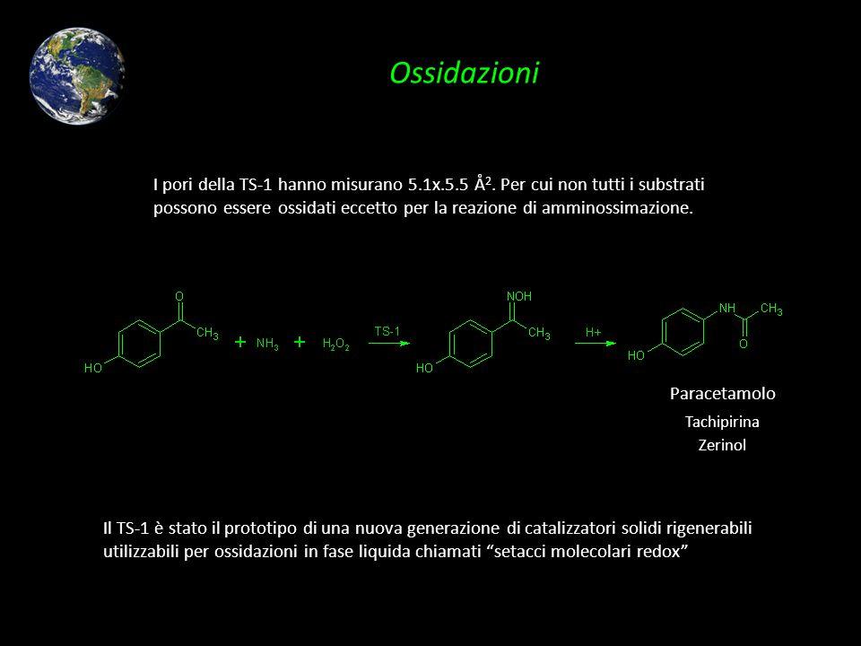 Ossidazioni Paracetamolo Tachipirina Zerinol I pori della TS-1 hanno misurano 5.1x.5.5 Å 2. Per cui non tutti i substrati possono essere ossidati ecce
