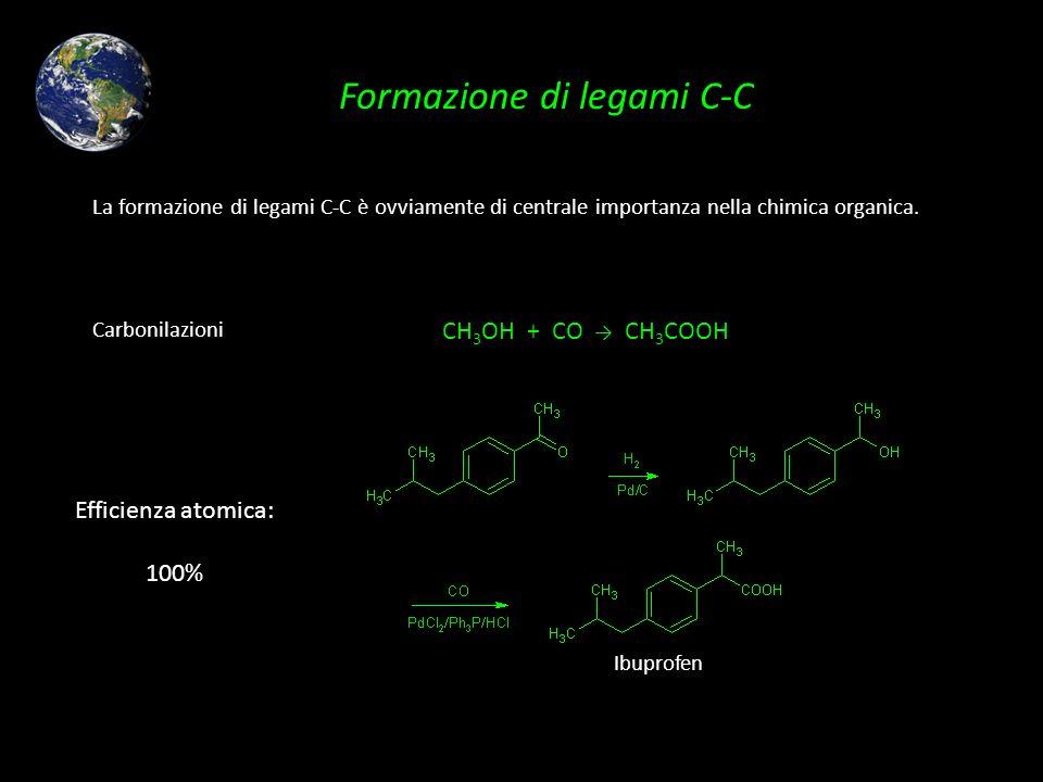 Formazione di legami C-C La formazione di legami C-C è ovviamente di centrale importanza nella chimica organica. Ibuprofen CH 3 OH + CO CH 3 COOH Carb