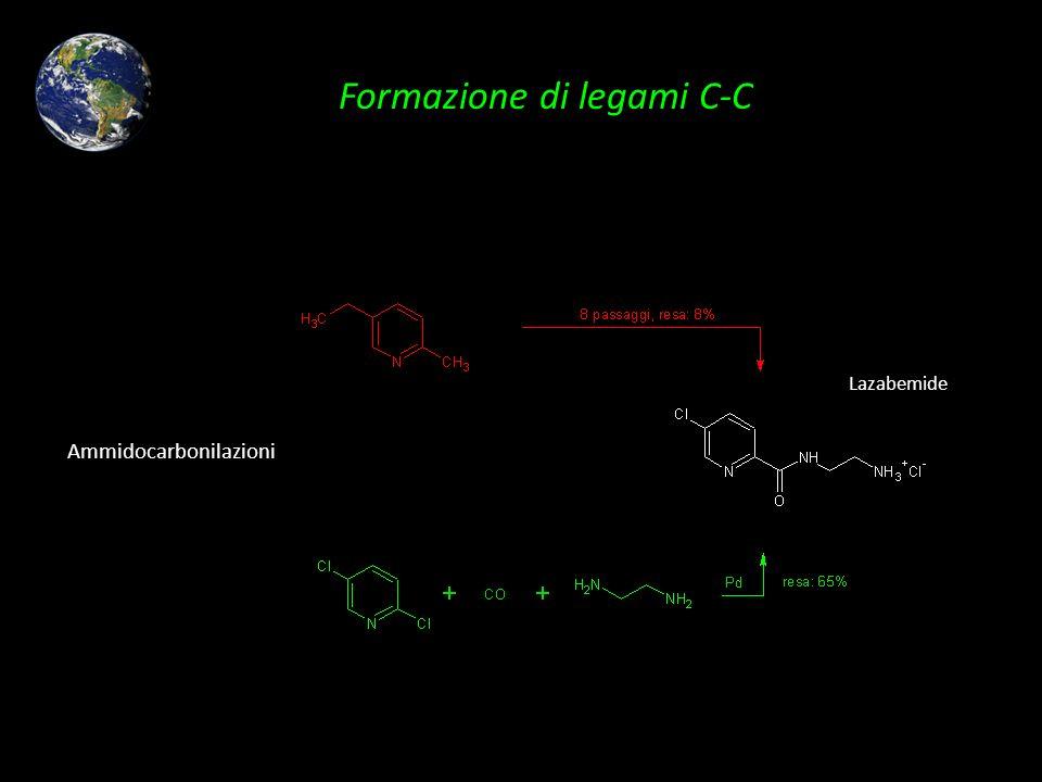 Formazione di legami C-C Ammidocarbonilazioni Lazabemide
