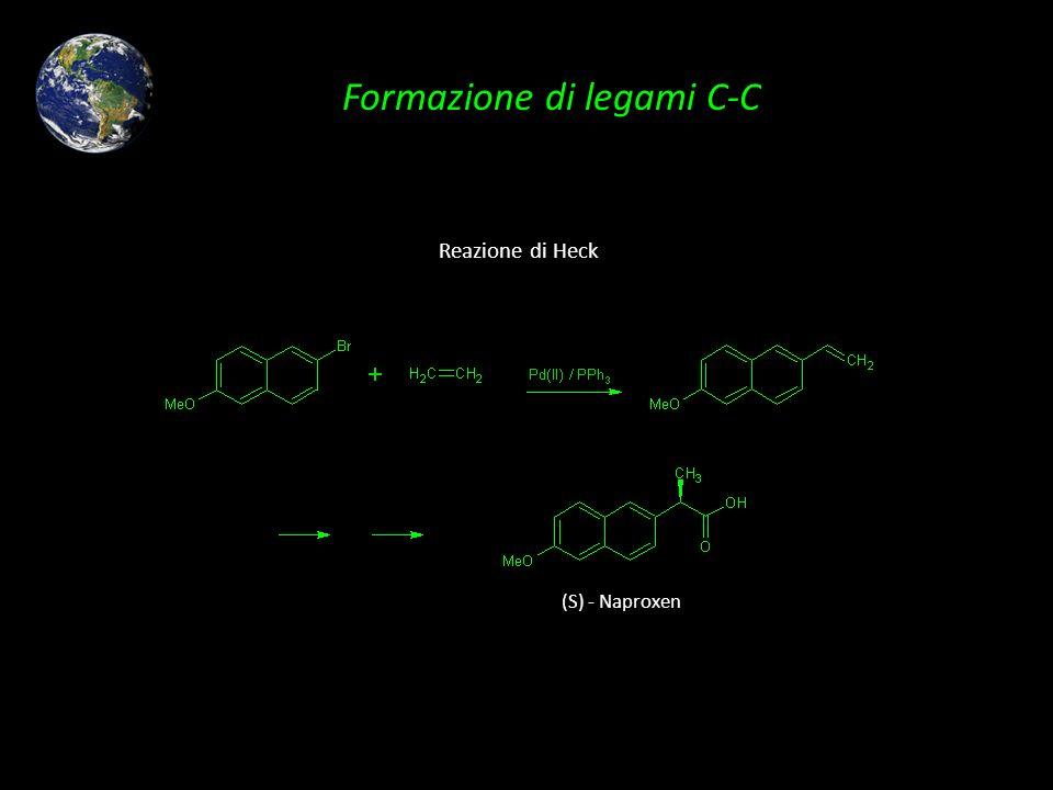 Formazione di legami C-C Reazione di Heck (S) - Naproxen