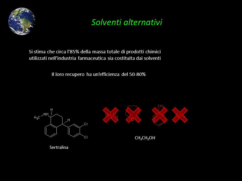 Solventi alternativi Si stima che circa l85% della massa totale di prodotti chimici utilizzati nellindustria farmaceutica sia costituita dai solventi