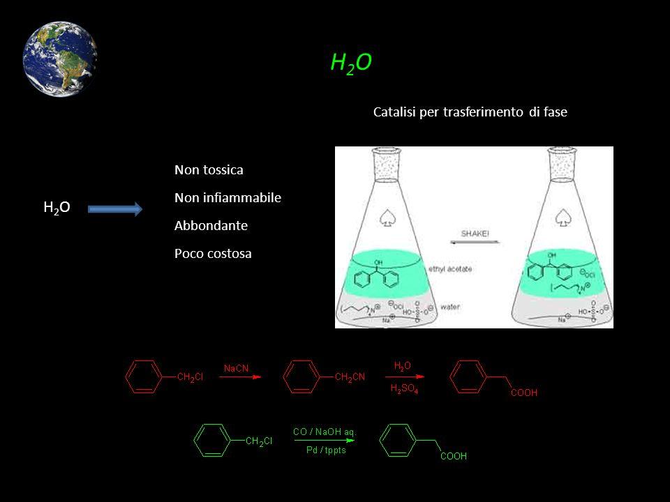 H2OH2O H2OH2O Non tossica Non infiammabile Abbondante Poco costosa Catalisi per trasferimento di fase