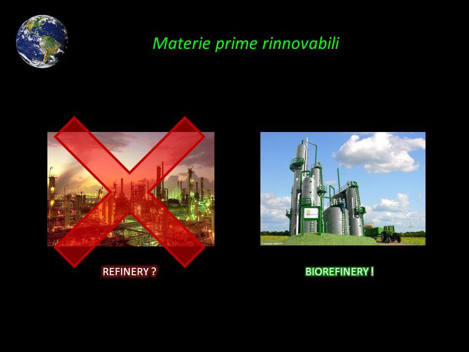 Materie prime rinnovabili
