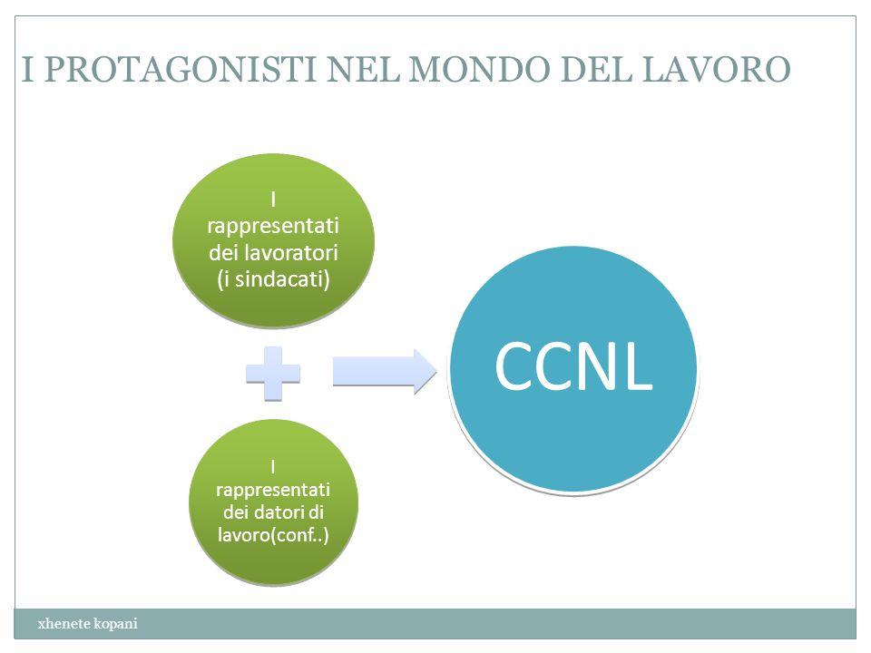 I PROTAGONISTI NEL MONDO DEL LAVORO I rappresentati dei lavoratori (i sindacati) I rappresentati dei datori di lavoro(conf..) CCNL xhenete kopani