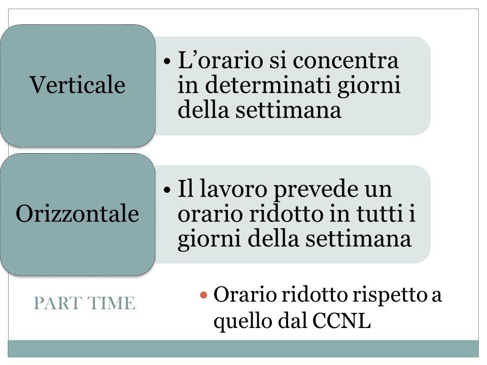 PART TIME Lorario si concentra in determinati giorni della settimana Verticale Il lavoro prevede un orario ridotto in tutti i giorni della settimana Orizzontale Orario ridotto rispetto a quello dal CCNL