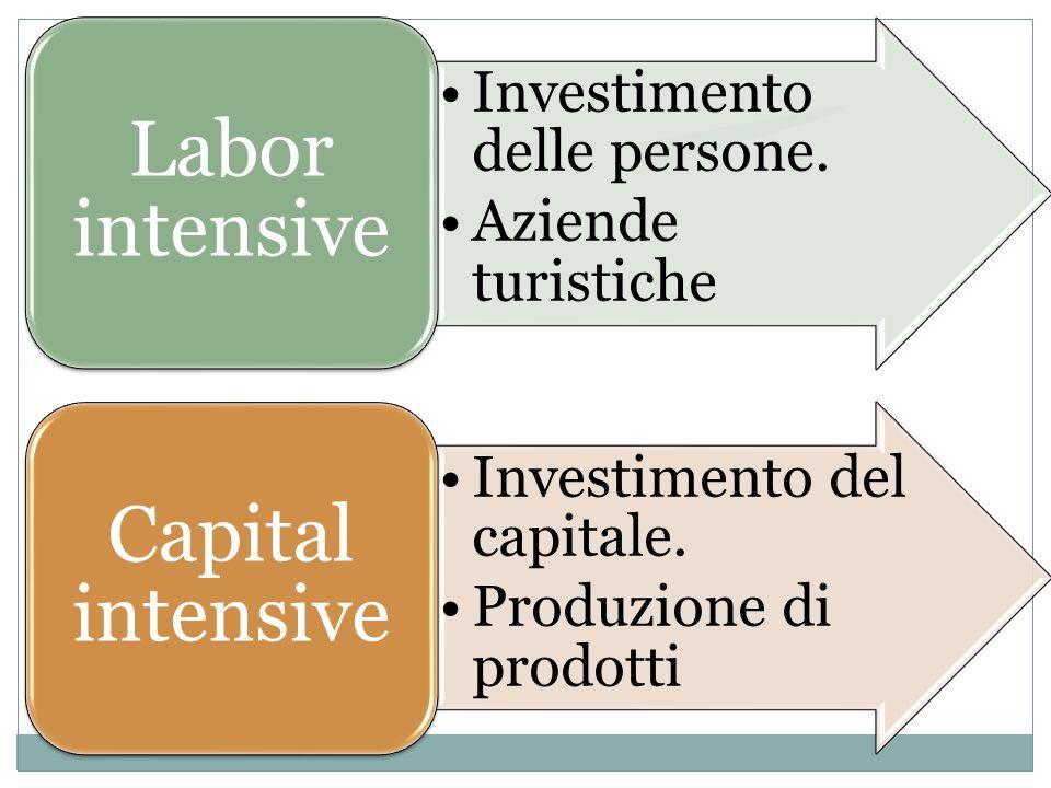 Investimento delle persone. Aziende turistiche Labor intensive Investimento del capitale.