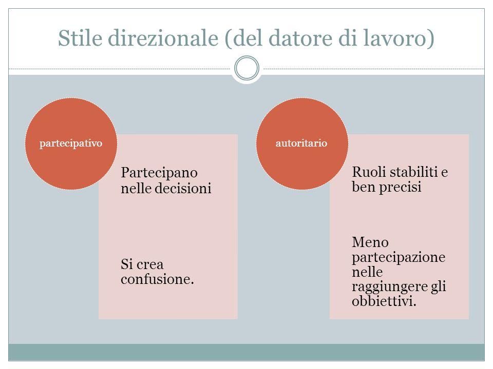 Stile direzionale (del datore di lavoro) Partecipano nelle decisioni Si crea confusione.
