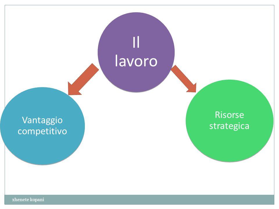 xhenete kopani Il lavoro Vantaggio competitivo Risorse strategica