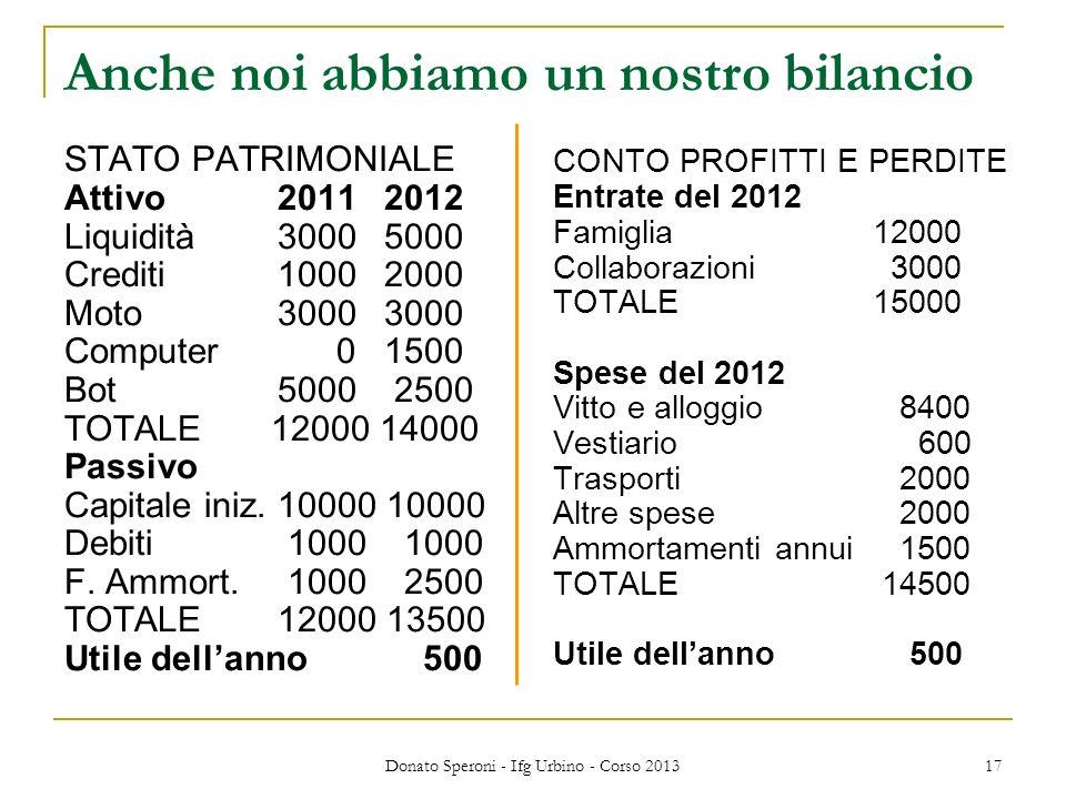Donato Speroni - Ifg Urbino - Corso 2013 17 Anche noi abbiamo un nostro bilancio STATO PATRIMONIALE Attivo20112012 Liquidità30005000 Crediti10002000 Moto30003000 Computer 01500 Bot5000 2500 TOTALE 12000 14000 Passivo Capitale iniz.