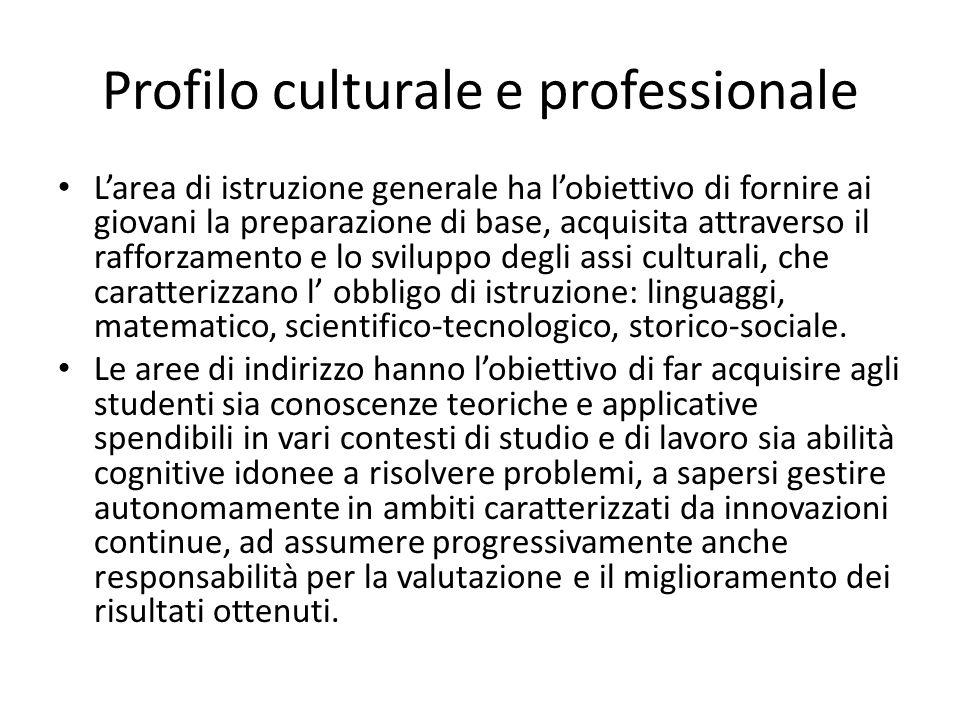 Profilo culturale e professionale Larea di istruzione generale ha lobiettivo di fornire ai giovani la preparazione di base, acquisita attraverso il r
