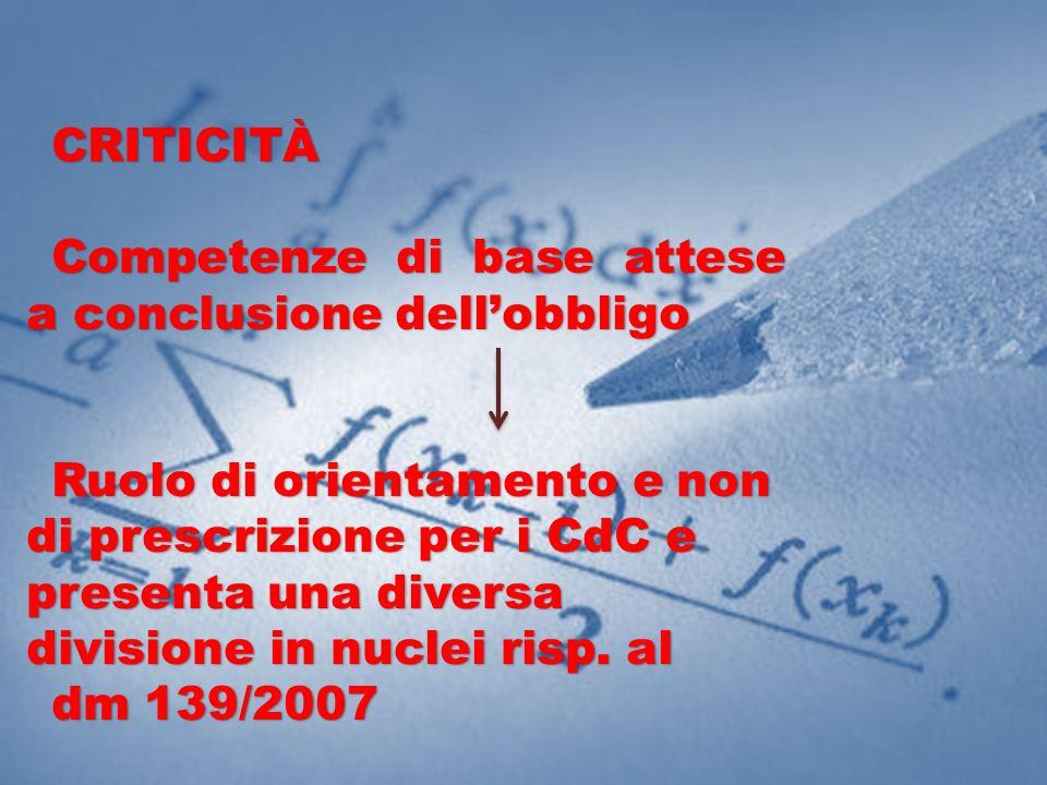 CRITICITÀ Competenze di base attese a conclusione dellobbligo Ruolo di orientamento e non di prescrizione per i CdC e presenta una diversa divisione i