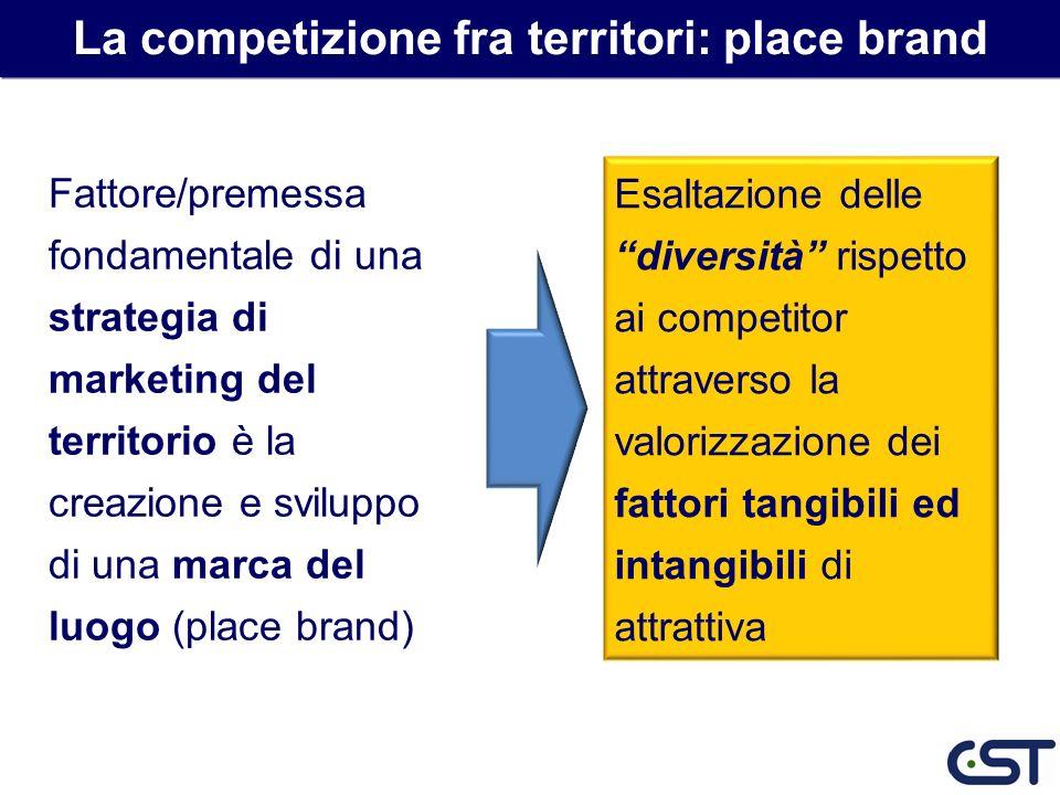 Fattore/premessa fondamentale di una strategia di marketing del territorio è la creazione e sviluppo di una marca del luogo (place brand) La competizi