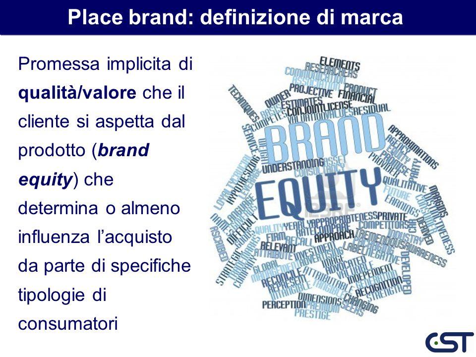 Promessa implicita di qualità/valore che il cliente si aspetta dal prodotto (brand equity) che determina o almeno influenza lacquisto da parte di spec