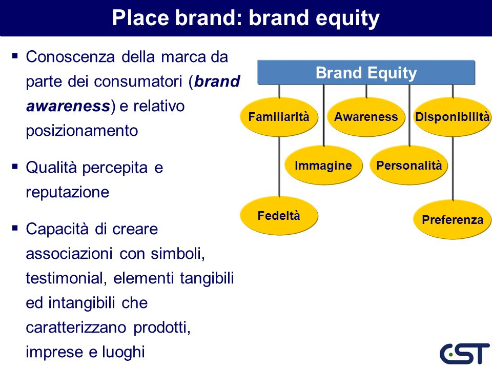 Conoscenza della marca da parte dei consumatori (brand awareness) e relativo posizionamento Qualità percepita e reputazione Capacità di creare associa