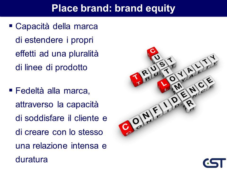 Capacità della marca di estendere i propri effetti ad una pluralità di linee di prodotto Fedeltà alla marca, attraverso la capacità di soddisfare il c