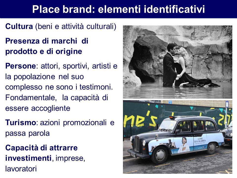 Place brand: elementi identificativi Cultura (beni e attività culturali) Presenza di marchi di prodotto e di origine Persone: attori, sportivi, artist