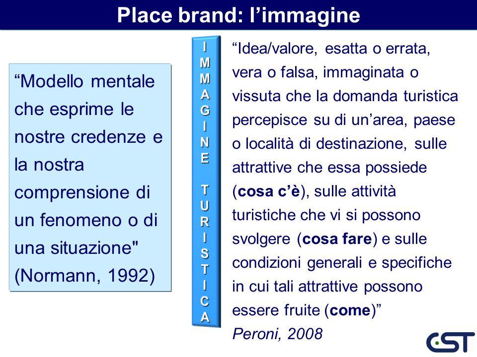 Idea/valore, esatta o errata, vera o falsa, immaginata o vissuta che la domanda turistica percepisce su di unarea, paese o località di destinazione, s