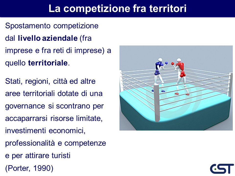 La competizione fra territori Spostamento competizione dal livello aziendale (fra imprese e fra reti di imprese) a quello territoriale. Stati, regioni