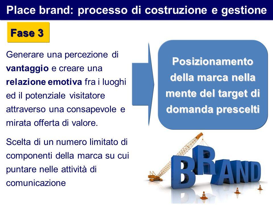 Place brand: processo di costruzione e gestione Generare una percezione di vantaggio e creare una relazione emotiva fra i luoghi ed il potenziale visi