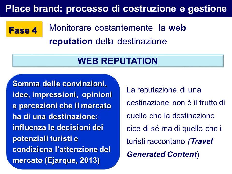 Place brand: processo di costruzione e gestione Monitorare costantemente la web reputation della destinazione Fase 4 Somma delle convinzioni, idee, im