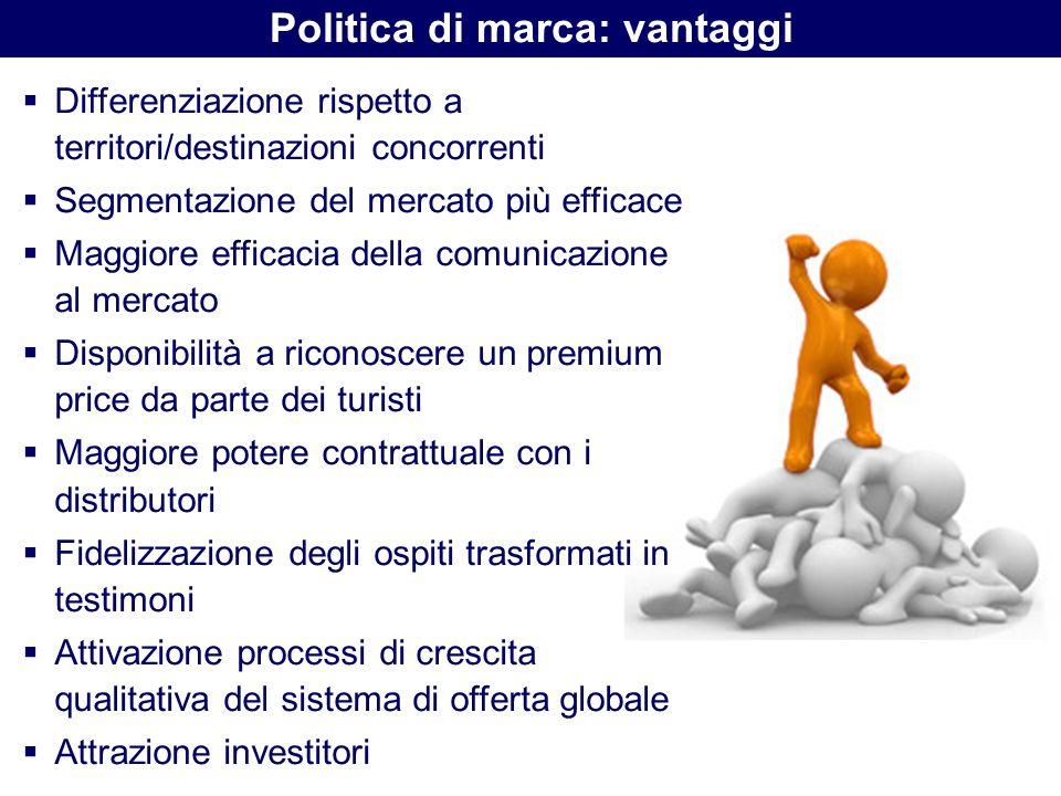 Politica di marca: vantaggi Differenziazione rispetto a territori/destinazioni concorrenti Segmentazione del mercato più efficace Maggiore efficacia d