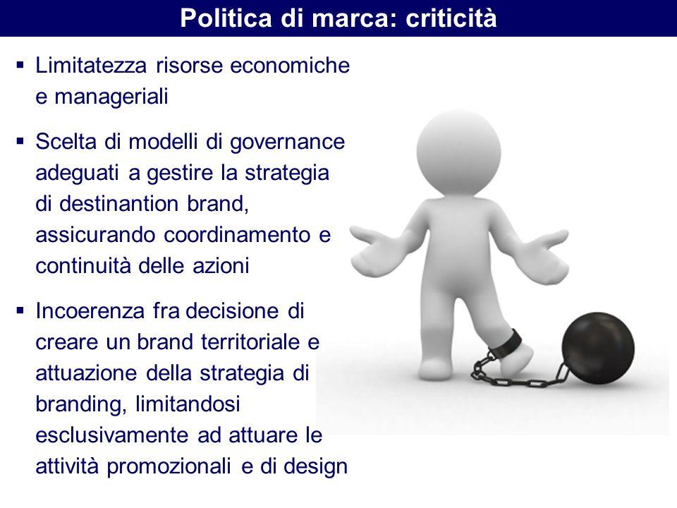 Politica di marca: criticità Limitatezza risorse economiche e manageriali Scelta di modelli di governance adeguati a gestire la strategia di destinant