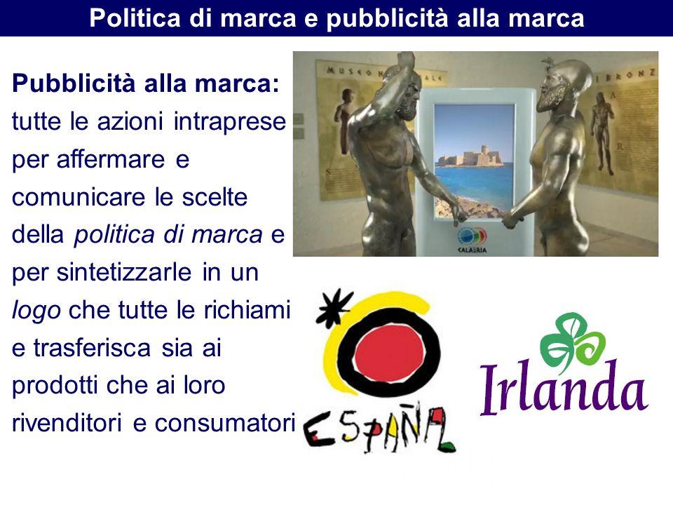 Politica di marca e pubblicità alla marca Pubblicità alla marca: tutte le azioni intraprese per affermare e comunicare le scelte della politica di mar