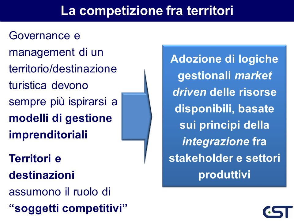 Territori e destinazioni assumono il ruolo di soggetti competitivi Governance e management di un territorio/destinazione turistica devono sempre più i