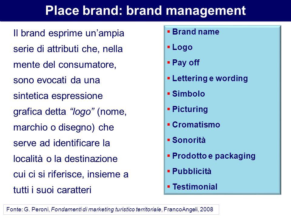 Il brand esprime unampia serie di attributi che, nella mente del consumatore, sono evocati da una sintetica espressione grafica detta logo (nome, marc