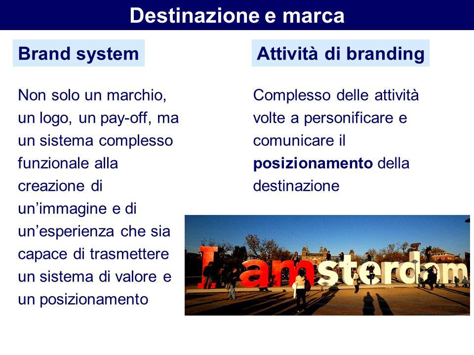 Destinazione e marca Brand system Non solo un marchio, un logo, un pay-off, ma un sistema complesso funzionale alla creazione di unimmagine e di unesp