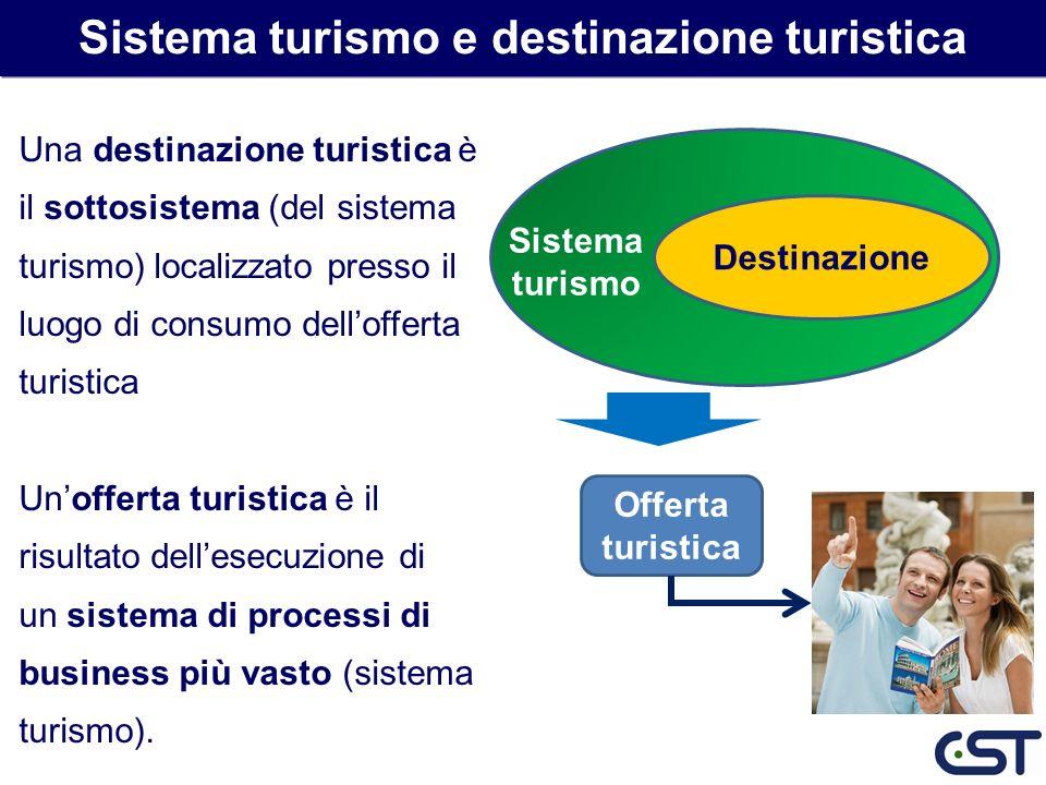 Una destinazione turistica è il sottosistema (del sistema turismo) localizzato presso il luogo di consumo dellofferta turistica Unofferta turistica è