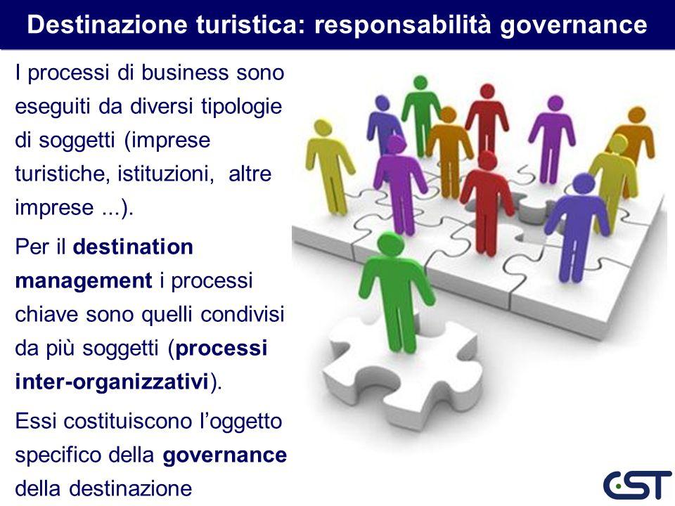 I processi di business sono eseguiti da diversi tipologie di soggetti (imprese turistiche, istituzioni, altre imprese...). Per il destination manageme