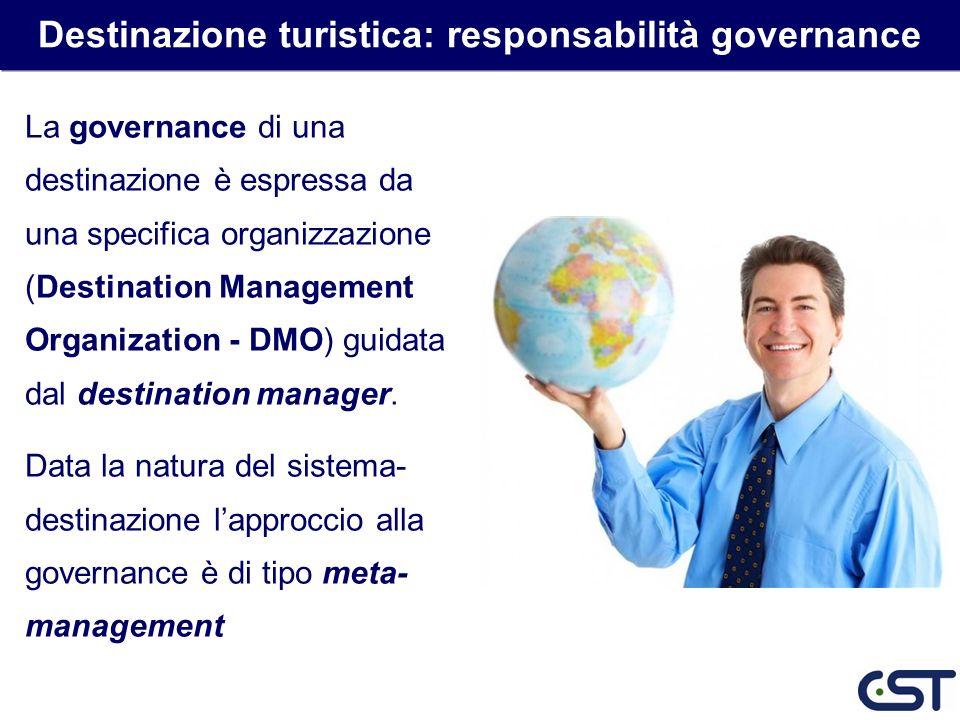 La governance di una destinazione è espressa da una specifica organizzazione (Destination Management Organization - DMO) guidata dal destination manag