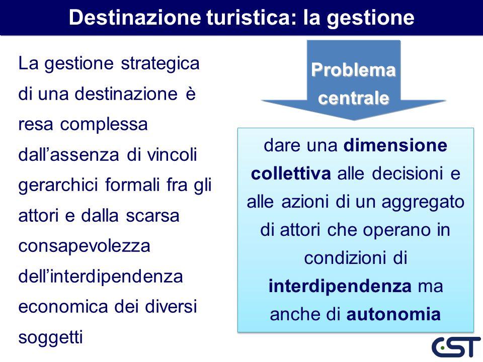 La gestione strategica di una destinazione è resa complessa dallassenza di vincoli gerarchici formali fra gli attori e dalla scarsa consapevolezza del