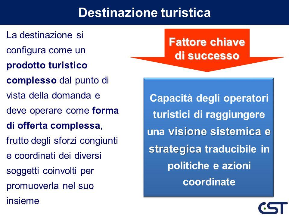 La destinazione si configura come un prodotto turistico complesso dal punto di vista della domanda e deve operare come forma di offerta complessa, fru