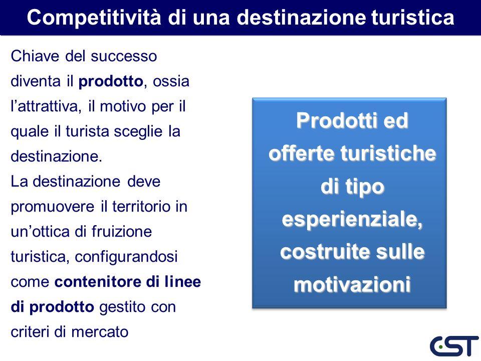 Chiave del successo diventa il prodotto, ossia lattrattiva, il motivo per il quale il turista sceglie la destinazione. La destinazione deve promuovere