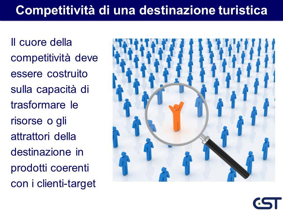 Il cuore della competitività deve essere costruito sulla capacità di trasformare le risorse o gli attrattori della destinazione in prodotti coerenti c