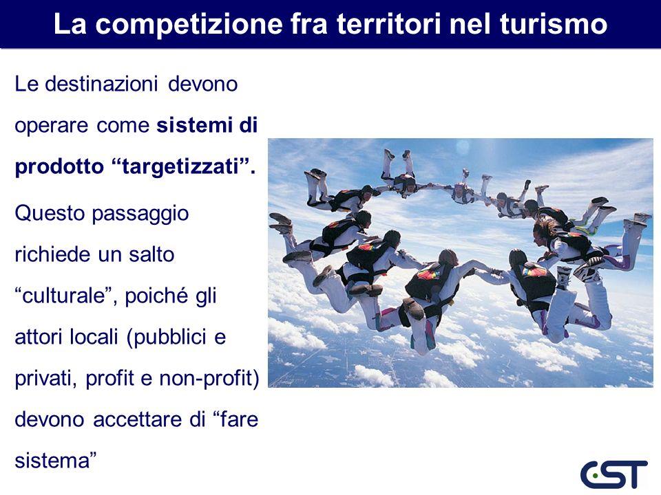 La competizione fra territori nel turismo Le destinazioni devono operare come sistemi di prodotto targetizzati. Questo passaggio richiede un salto cul