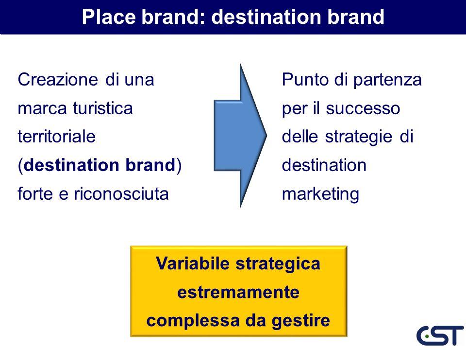 Creazione di una marca turistica territoriale (destination brand) forte e riconosciuta Place brand: destination brand Punto di partenza per il success