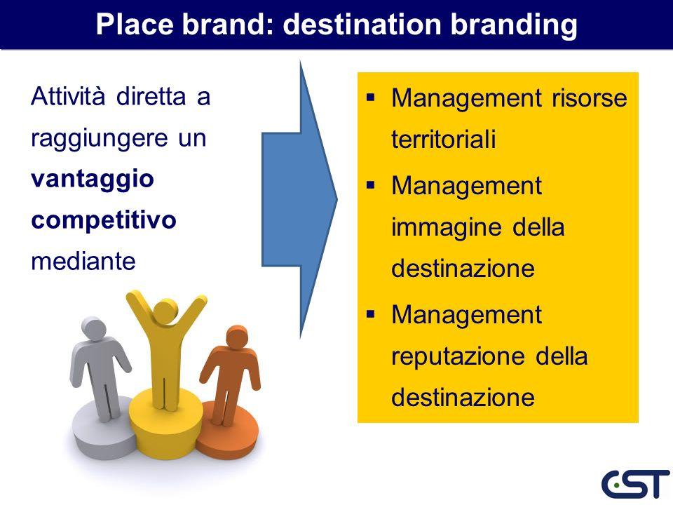 Attività diretta a raggiungere un vantaggio competitivo mediante Place brand: destination branding Management risorse territoriali Management immagine