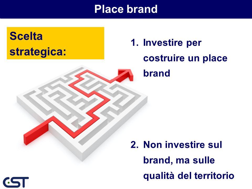 Scelta strategica: Place brand 1.Investire per costruire un place brand 2.Non investire sul brand, ma sulle qualità del territorio